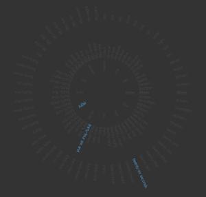 青い文字がハイライトしてなかなかカッコいいCSS時計 fig.2