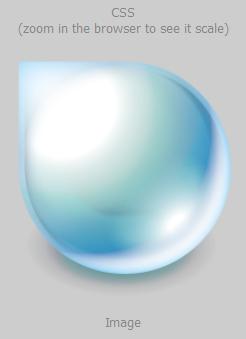 CSSで描画された水滴グラフィックス