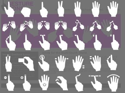 ジェスチャーの指示が超分かりやすくできるアイコン集 fig.1