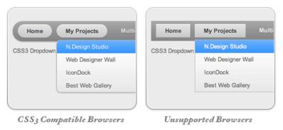 CSS3を使ったMacライクでクールなドロップダウンメニュー