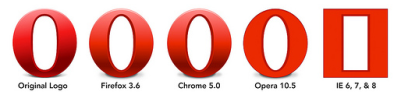 CSSを使ったOperaブラウザのロゴ fig.1